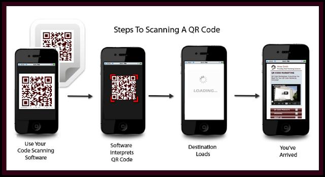 طريقة الحصول على كود بار  QR code لموقعك بسهولة تامة