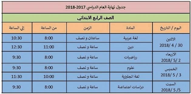 جدول امتحانات الصف الرابع الابتدائي 2018 اخر العام محافظة الاسكندرية
