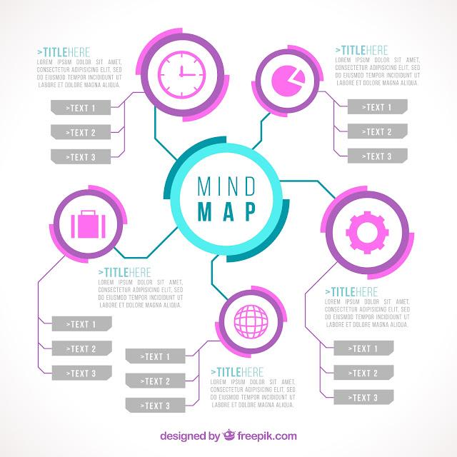 PENERAPAN MODEL MIND MAPPING