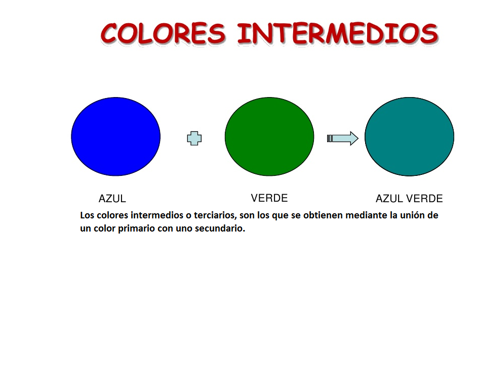 Tareas del 503 colores intermedios for Cuales son los colores minimalistas