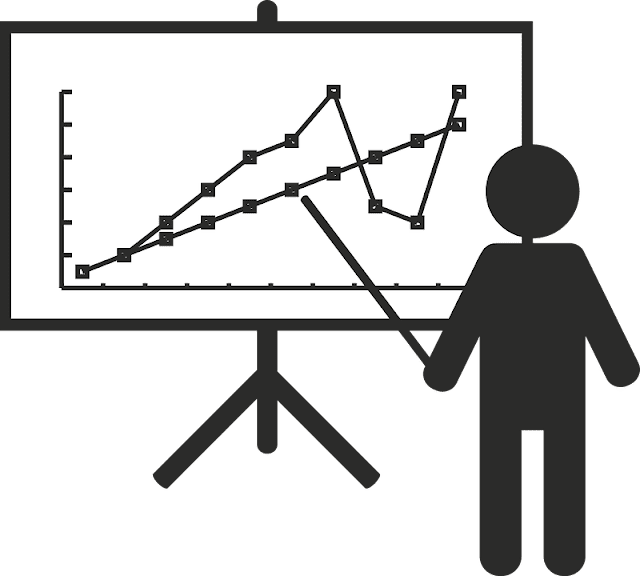 how to conduct successful business presentation