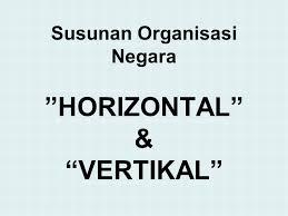 Pembagian Kekuasaan Secara Vertikal di Indonesia dan Penjelasannya