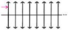 Ứng dụng đạo hàm cấp hai trong vật lý