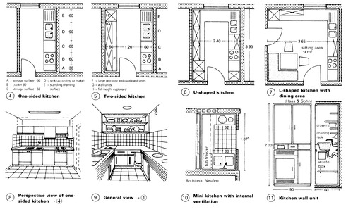 Ana torres el libro neufert el cosi de la arquitectura for Medidas en arquitectura pdf