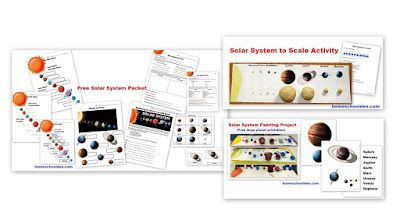 http://homeschoolden.com/2019/01/20/solar-system-activities-and-free-solar-system-printables/