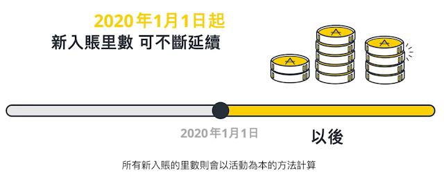 2020年起重大利好-亞洲萬里通AsiaMiles可以輕鬆延續里程限期~輕鬆永不過期