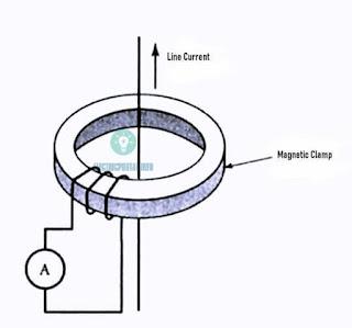 current-transformer-diagram
