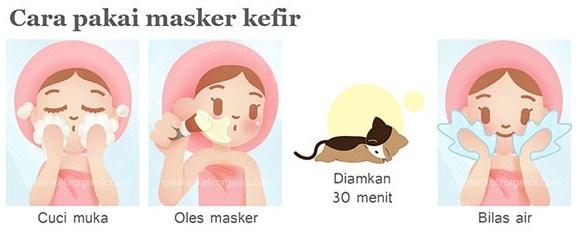 Ulasan Lengkap Seputar Manfaat dan Efek Samping Masker Kefir untuk Kecantikan Anda