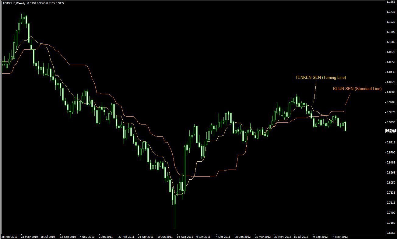 Fxtg forex trading