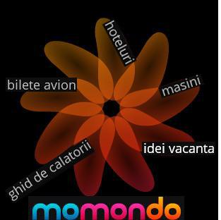 Momondo - Search - T(r)ips