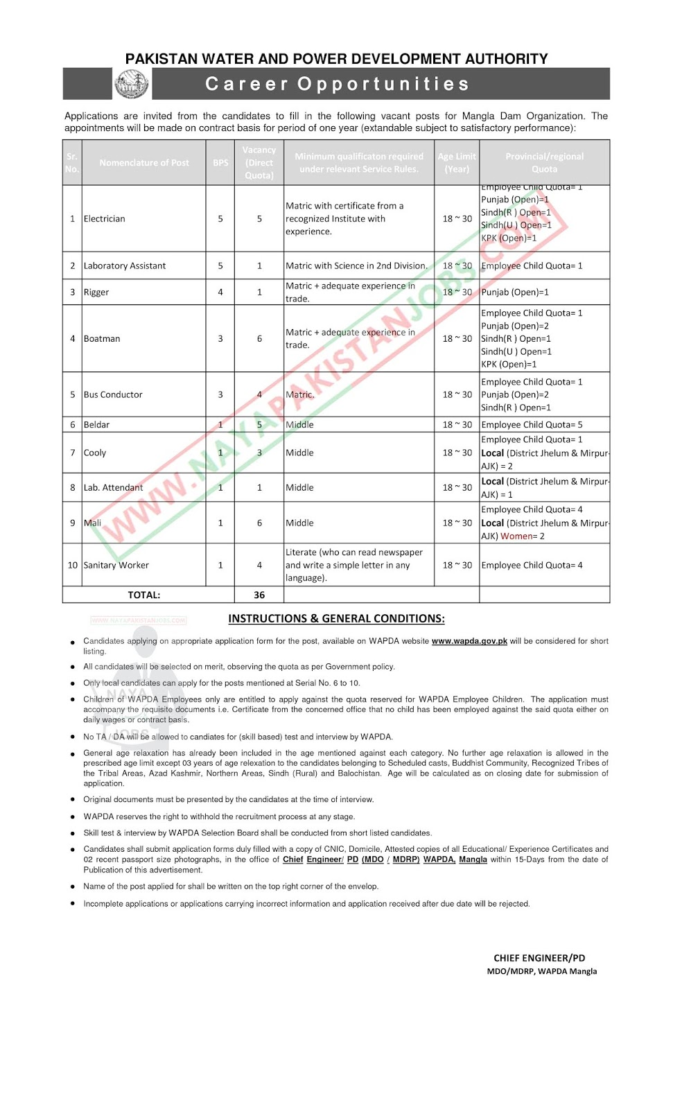 Jobs in Wapda ,Wapda Jobs 2019 April Application Form Download