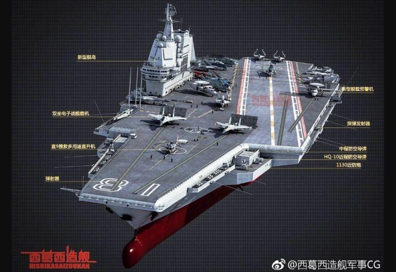 Desain kapal induk Tipe 003 China