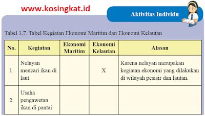 kunci jawaban ips kelas 8 halaman 169 aktivitas individu tabel 3.7
