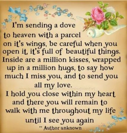Mom Birthday in Heaven Poem, Images, Quotes