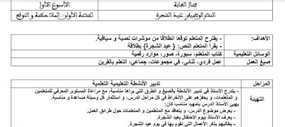 جدادات كاملة للوحدة الخامسة في مرجع المفيد في اللغة العربية للمستوى الرابع ابتدائي وفق المنهاج المنقح