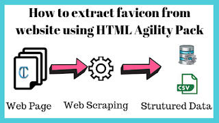 HAP: How to extract favicon from website using HTML Agility Pack
