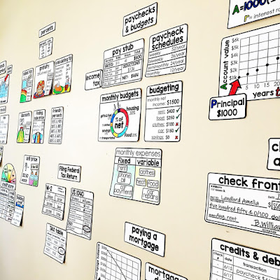 printable financial literacy word wall