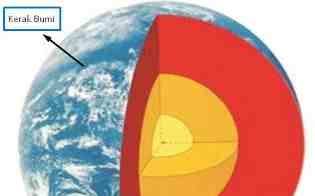 Kerak bumi adalah lapisan terluar dari bumi