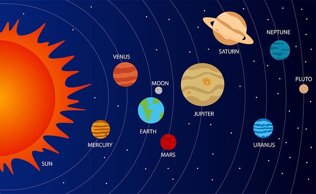Solar System- Planets, Satellites and Dwarf Planets