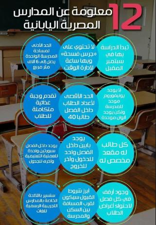 تعرف على لغة الدراسة بالمدارس اليابانية برياض الأطفال والابتدائية في النظام الجديد 2018-2019