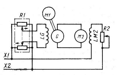 Система генератор — двигатель