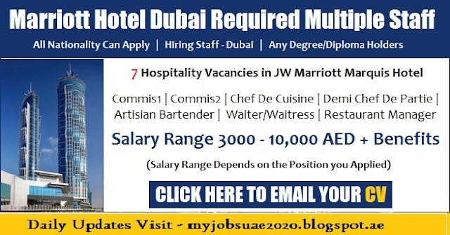 Jw Marriott Hotel Jobs In Dubai 2017 Myjobsuae