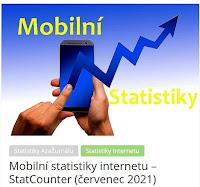 Mobilní statistiky internetu – StatCounter (červenec 2021) - AzaŽurnál
