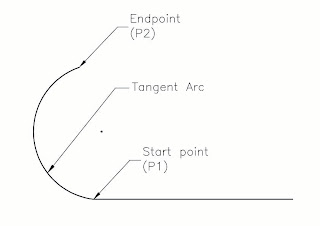 Autodesk Inventor Experts: Creating Tangent/Normal Arcs
