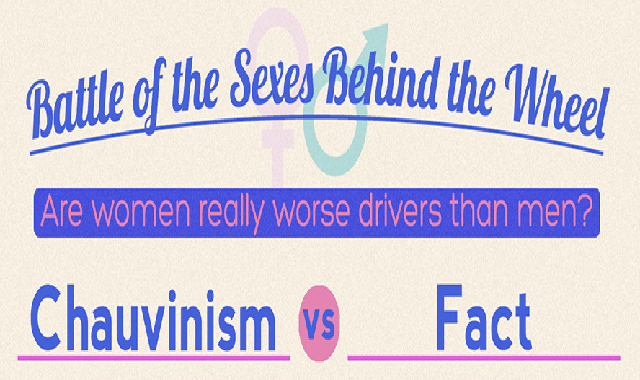 Battle of the Sexes Behind the Wheel #infographic
