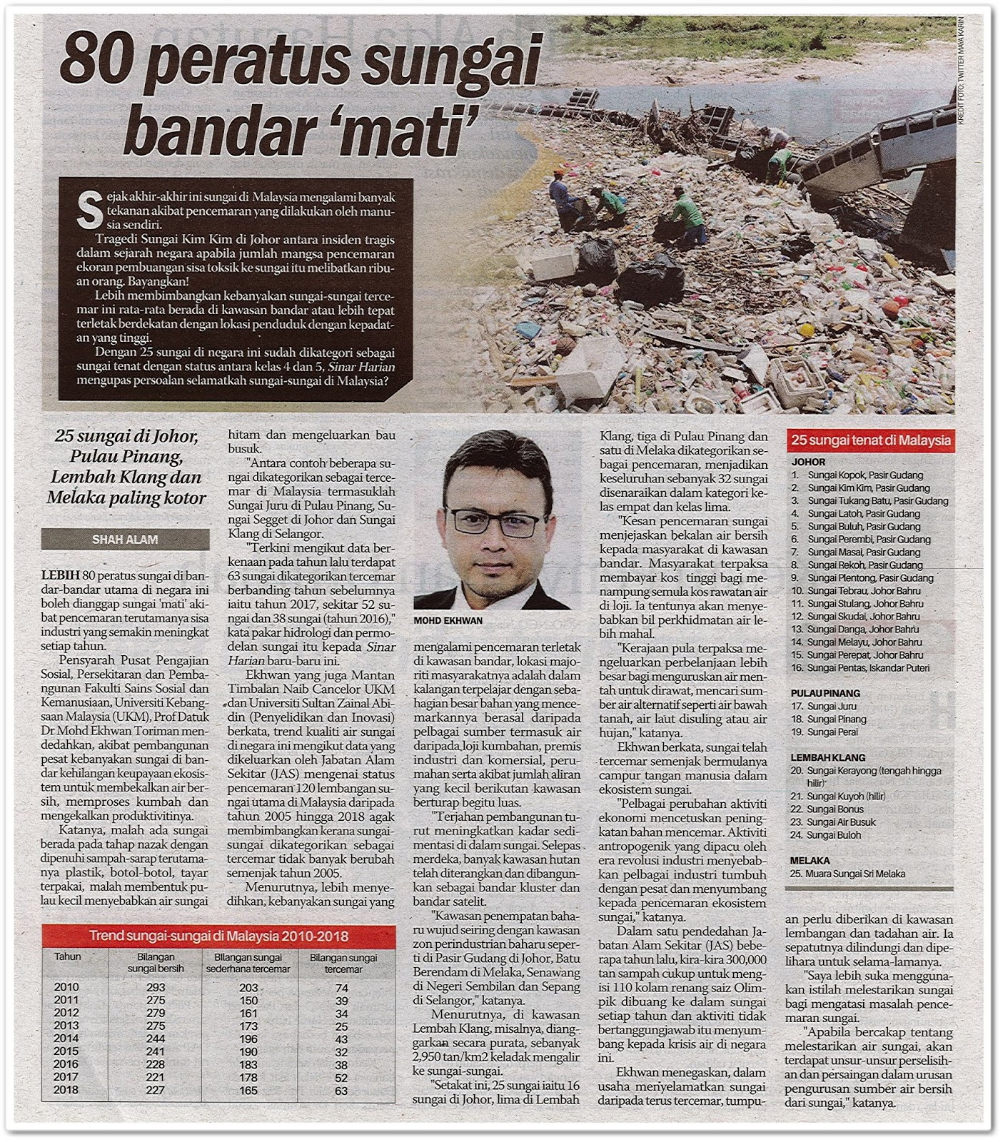80 peratus sungai bandar 'mati ' - Keratan akhbar Sinar Harian 23 September 2019