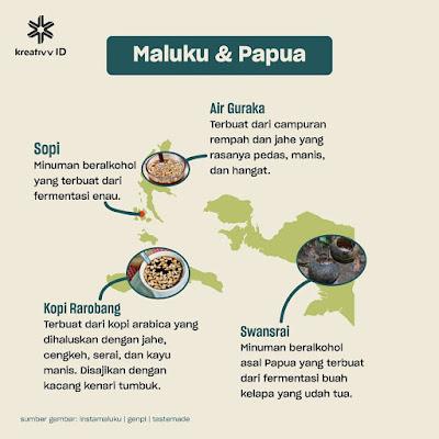 Peta Minuman Tradisional Maluku & Papua