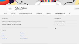 """Visitas acumuladas del canal """"Podium Podcast"""""""