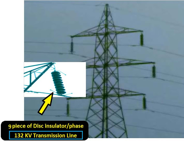 132KV transmission line