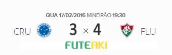O placar de Cruzeiro 3x4 Fluminense pela 2ª rodada da Copa Sul-Minas-Rio 2016.