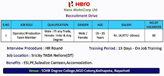 Hero MotoCorp Ltd. Recruitment ITI, Inter & Any Degree for Freshers Male and Female Candidates