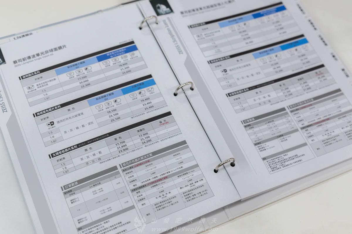 視康佳 蔡司優視力中心專家 彰化配鏡推薦