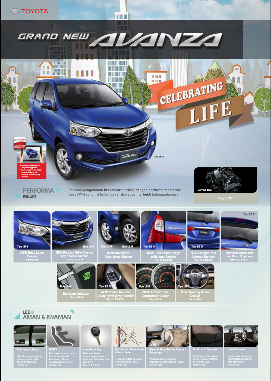 spesifikasi grand new avanza 2018 veloz 1.3 brosur 2016 harga toyota auto 2000