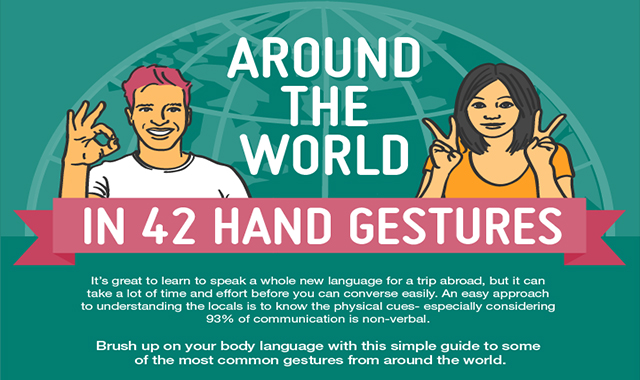 What in distinct areas of the globe does Hand Gestures imply? #infographic