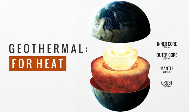 Which countries use the Geothermal Energy?