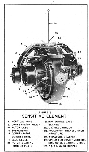 sperry marine gyro repeater type 5016 manual