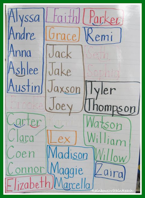 photo of: Classroom Names on Anchor Chart at RainbowsWithinReach