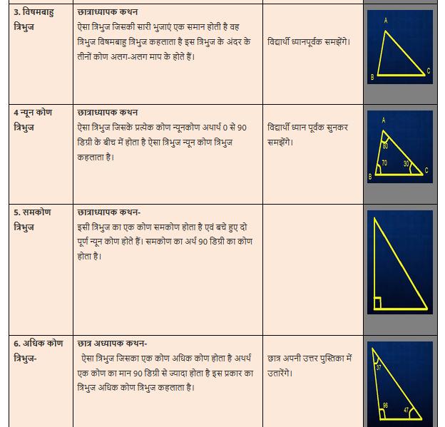 À¤¤ À¤° À¤ À¤œ À¤ªà¤° À¤² À¤¸à¤¨ À¤ª À¤² À¤¨ À¤—ण À¤¤ B Ed Lesson Plan For Maths In Hindi Pdf Hindi Tech Area
