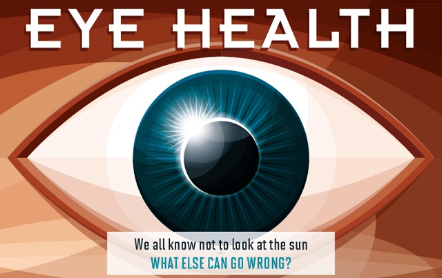 Eye health - what even is 20/20?