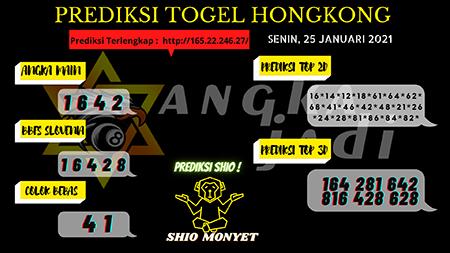 Prediksi Togel Angka Jitu Hongkong Senin 25 Januari 2021