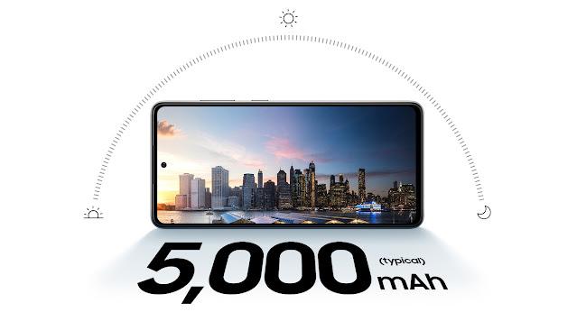 Samsung Galaxy A72 характеристики