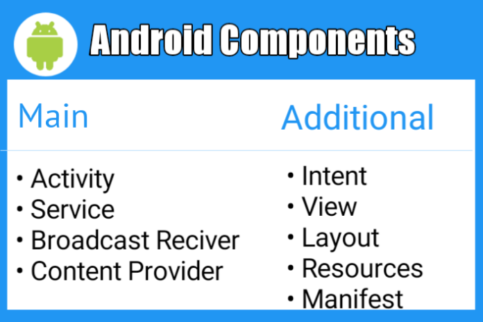 Android framework components