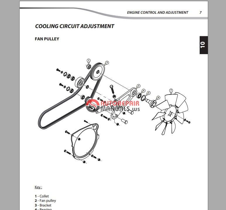 Free Auto Repair Manual : Manitou MLT-X 735 120 LSU Repair