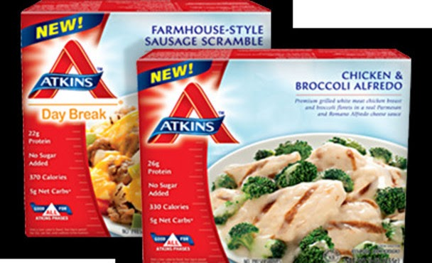 What foods should you avoid on the Atkins diet?