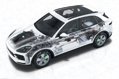 2019 Porsche Cayenne E-Hybrid Review