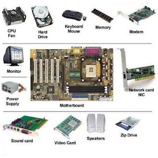 हार्डवेयर क्या है what is hardware n hindi
